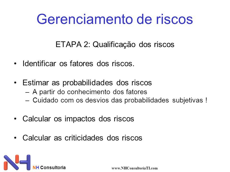 Gerenciamento de riscos ETAPA 2: Qualificação dos riscos Identificar os fatores dos riscos. Estimar as probabilidades dos riscos –A partir do conhecim