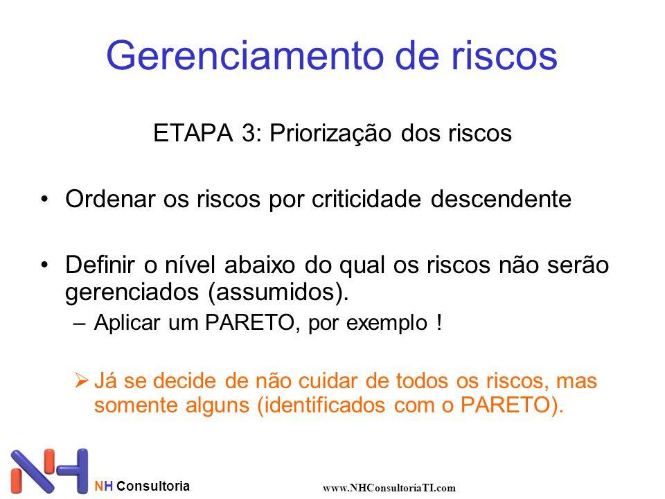 Gerenciamento de riscos ETAPA 3: Priorização dos riscos Ordenar os riscos por criticidade descendente Definir o nível abaixo do qual os riscos não ser