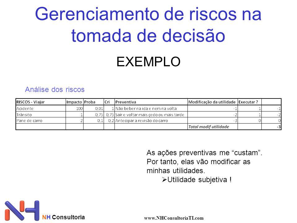 Gerenciamento de riscos na tomada de decisão NH Consultoria www.NHConsultoriaTI.com EXEMPLO Análise dos riscos As ações preventivas me custam. Por tan