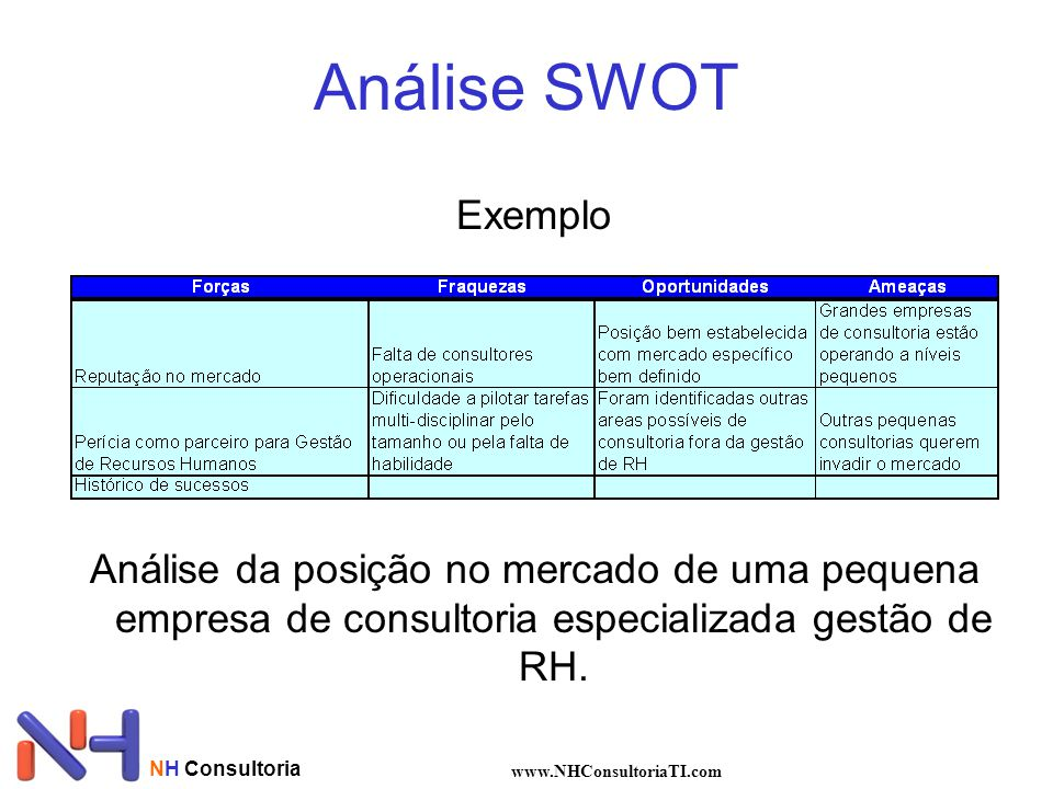 NH Consultoria www.NHConsultoriaTI.com Análise SWOT Exemplo Análise da posição no mercado de uma pequena empresa de consultoria especializada gestão d