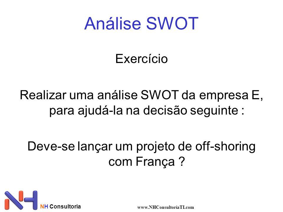 NH Consultoria www.NHConsultoriaTI.com Análise SWOT Exercício Realizar uma análise SWOT da empresa E, para ajudá-la na decisão seguinte : Deve-se lanç