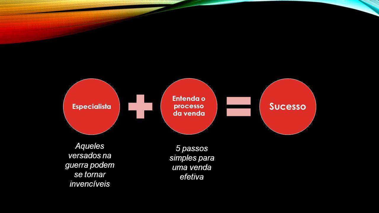 Especialista Entenda o processo da venda Sucesso Aqueles versados na guerra podem se tornar invencíveis 5 passos simples para uma venda efetiva