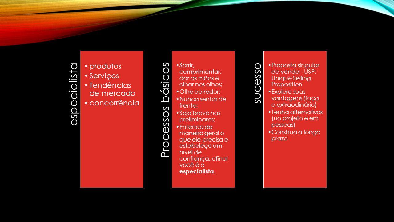 especialista produtos Serviços Tendências de mercado concorrência Processos básicos Sorrir, cumprimentar, dar as mãos e olhar nos olhos; Olhe ao redor