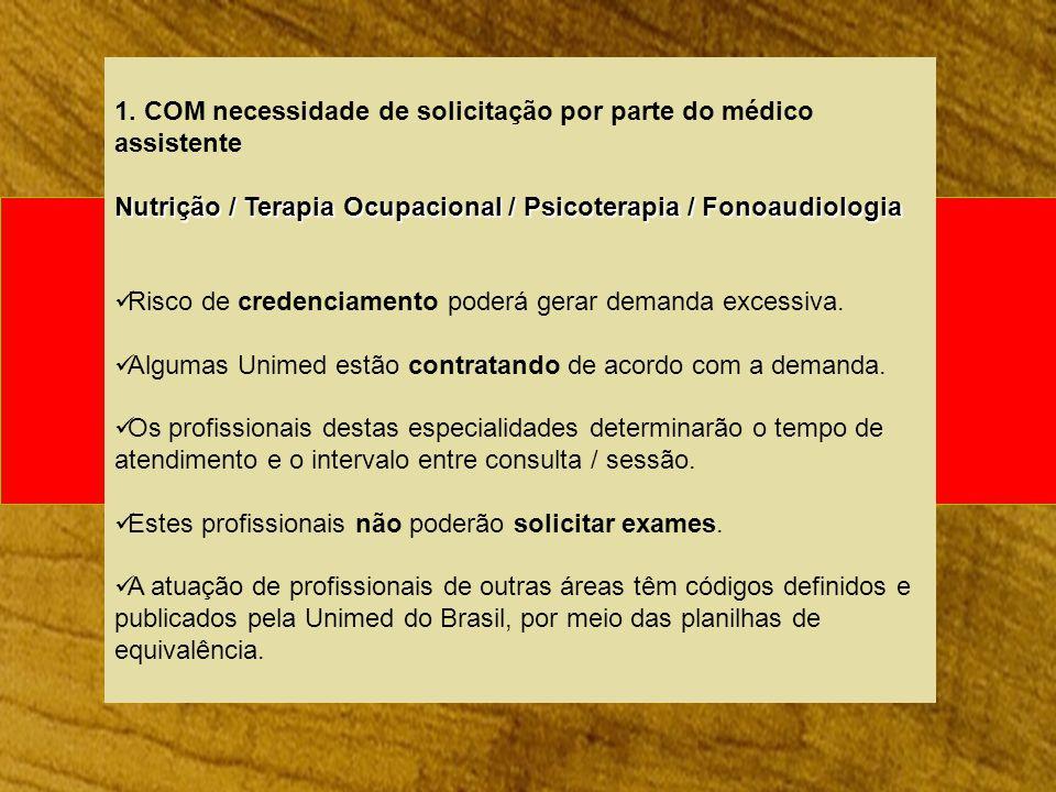 1. COM necessidade de solicitação por parte do médico assistente Nutrição / Terapia Ocupacional / Psicoterapia / Fonoaudiologia Risco de credenciament