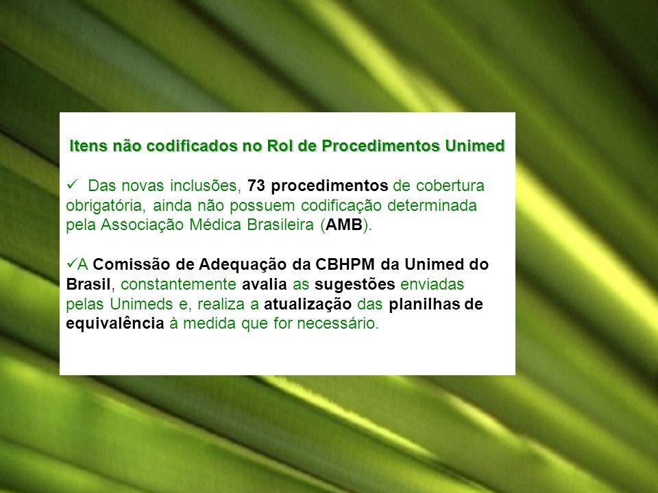 Itens não codificados no Rol de Procedimentos Unimed Das novas inclusões, 73 procedimentos de cobertura obrigatória, ainda não possuem codificação det
