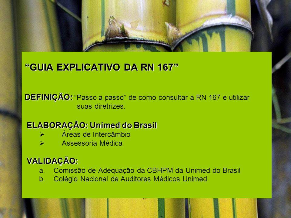 GUIA EXPLICATIVO DA RN 167 DEFINIÇÃO: DEFINIÇÃO: Passo a passo de como consultar a RN 167 e utilizar suas diretrizes. ELABORAÇÃO:Unimed do Brasil ELAB