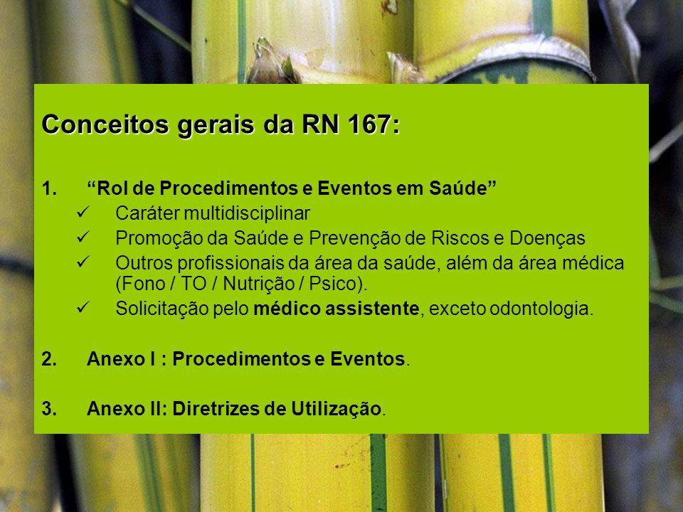 Conceitos gerais da RN 167: 1.Rol de Procedimentos e Eventos em Saúde Caráter multidisciplinar Promoção da Saúde e Prevenção de Riscos e Doenças Outro