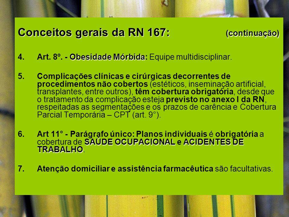 Conceitos gerais da RN 167: (continuação) Obesidade Mórbida 4.Art. 8º. - Obesidade Mórbida: Equipe multidisciplinar. 5.Complicações clínicas e cirúrgi