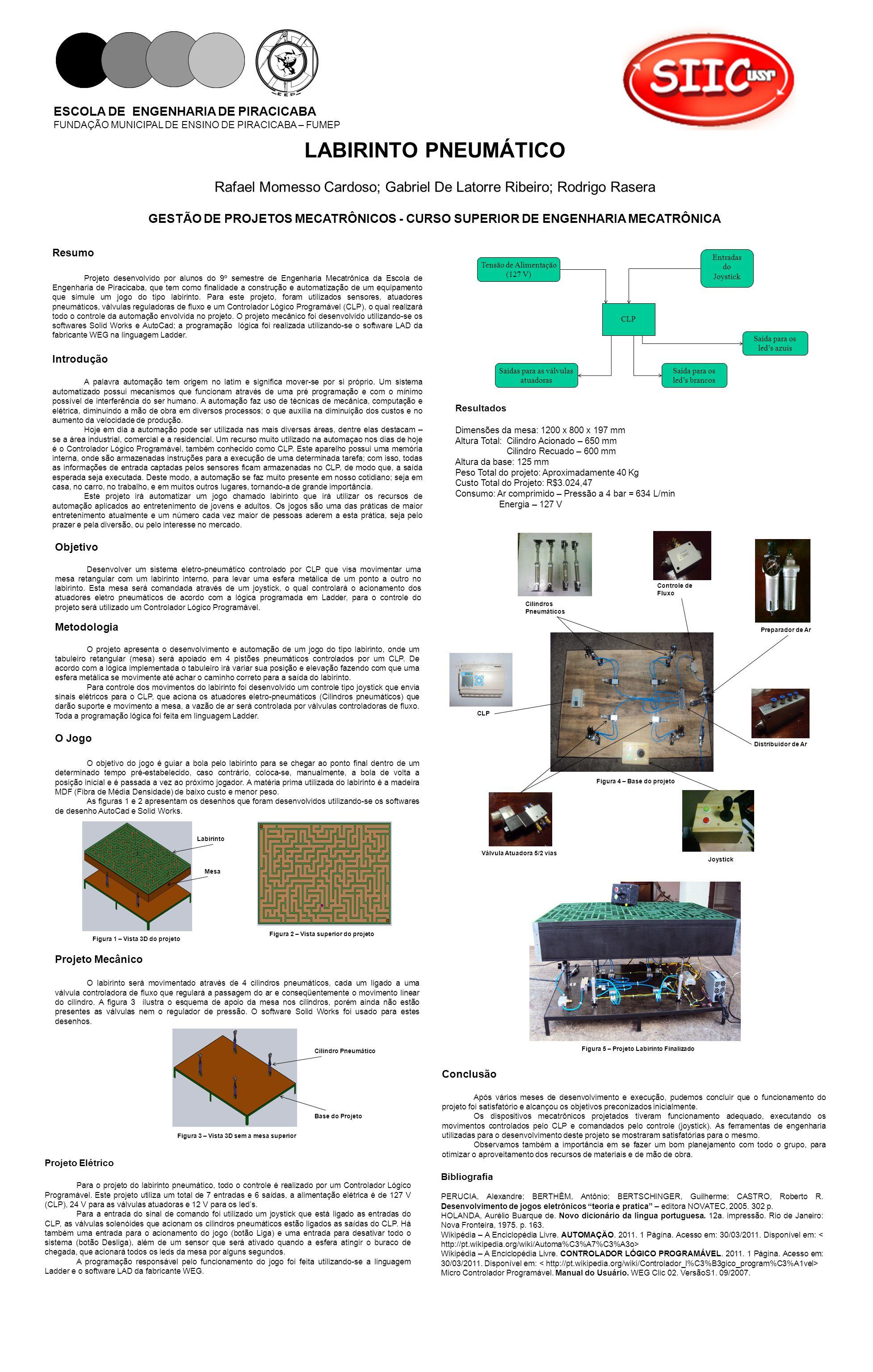 Resumo Projeto desenvolvido por alunos do 9º semestre de Engenharia Mecatrônica da Escola de Engenharia de Piracicaba, que tem como finalidade a construção e automatização de um equipamento que simule um jogo do tipo labirinto.