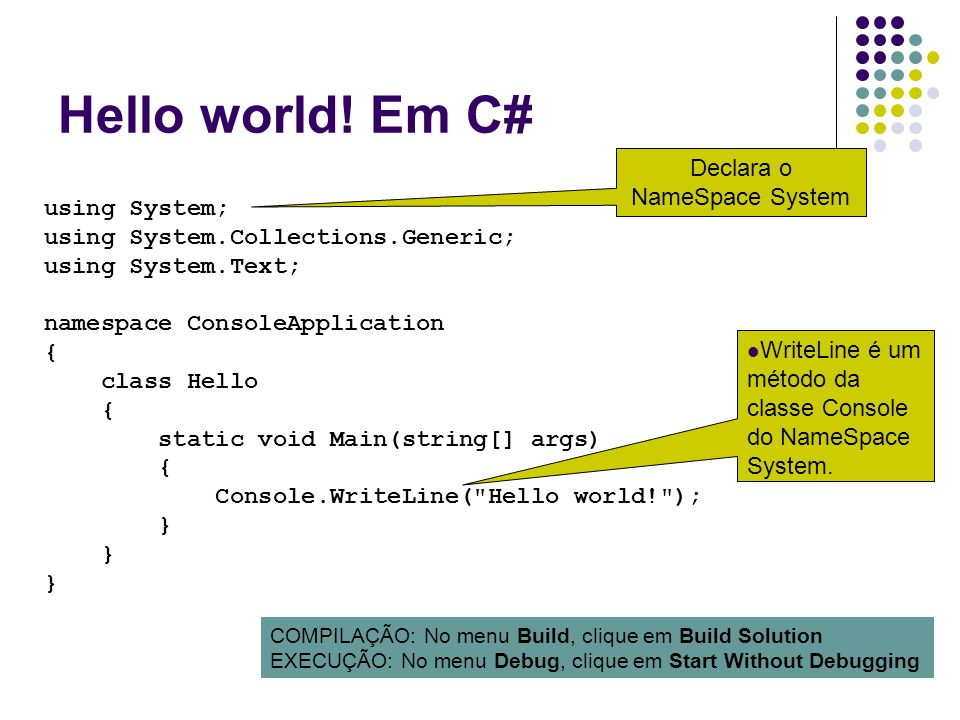 Hello world! Em C# using System; using System.Collections.Generic; using System.Text; namespace ConsoleApplication { class Hello { static void Main(st