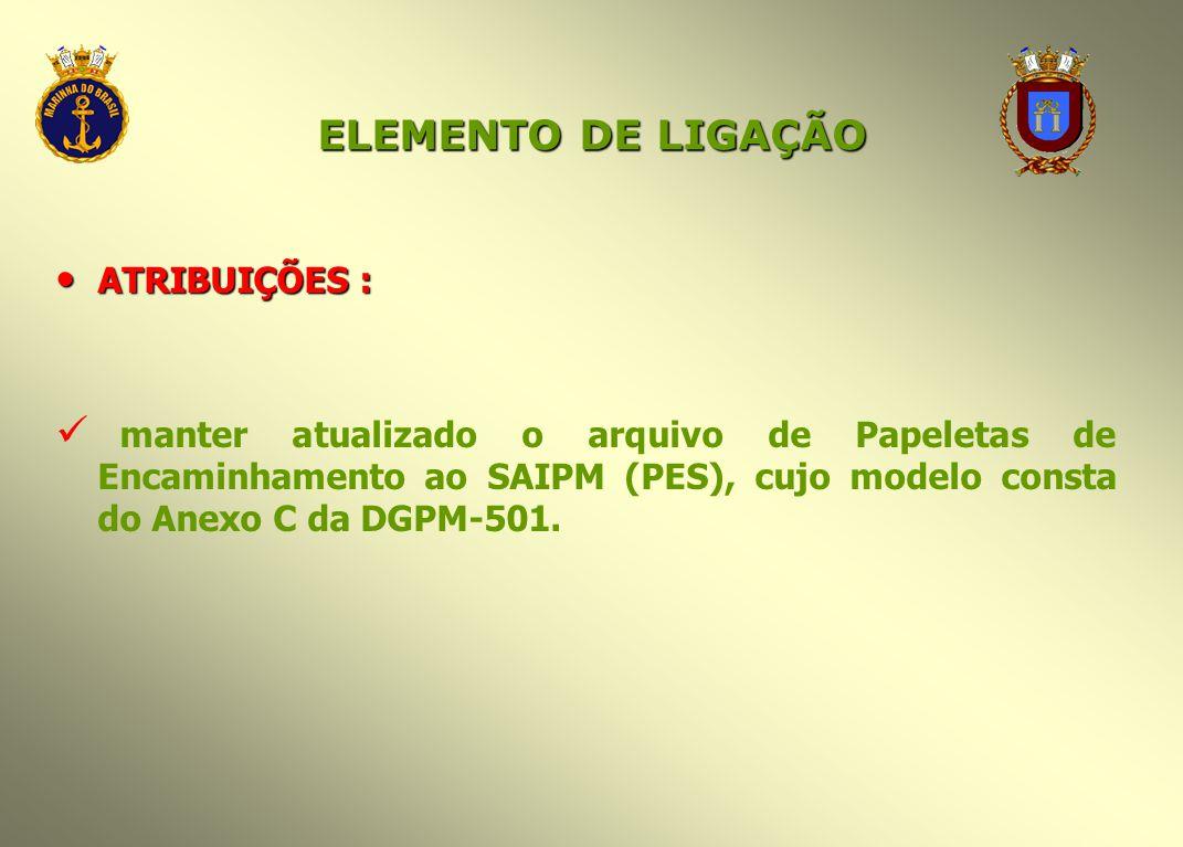 ELEMENTO DE LIGAÇÃO ATRIBUIÇÕES : ATRIBUIÇÕES : manter atualizado o arquivo de Papeletas de Encaminhamento ao SAIPM (PES), cujo modelo consta do Anexo