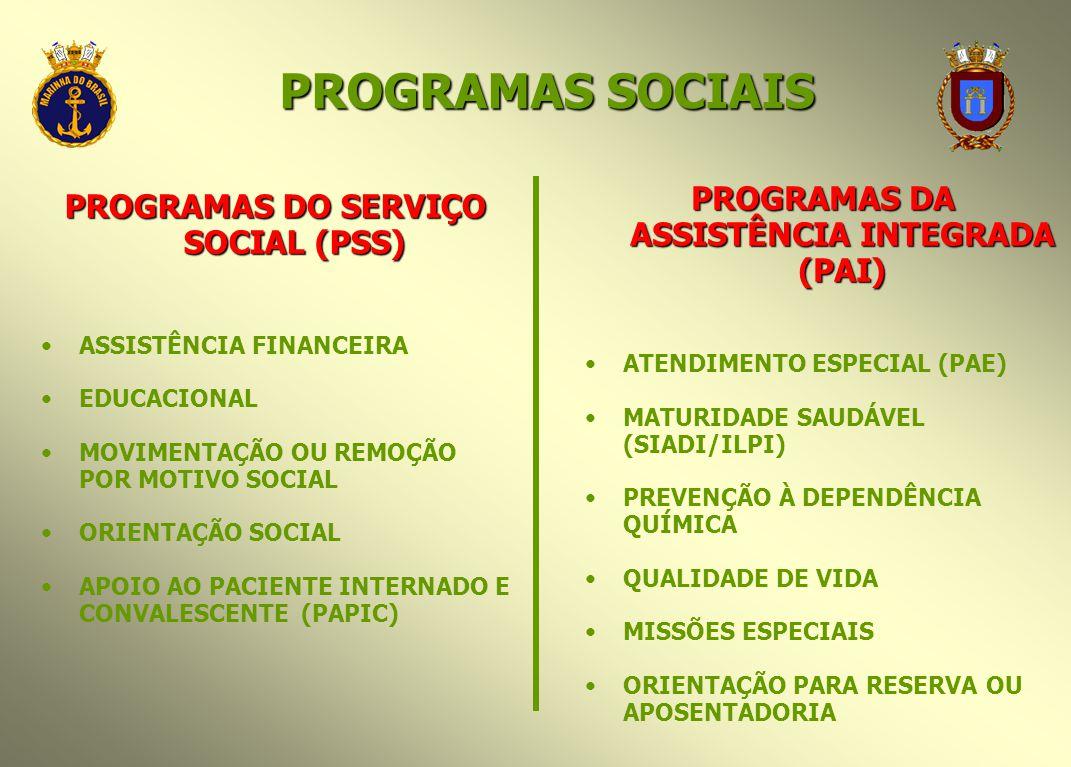 PROGRAMAS SOCIAIS PROGRAMAS DO SERVIÇO SOCIAL (PSS) ASSISTÊNCIA FINANCEIRA EDUCACIONAL MOVIMENTAÇÃO OU REMOÇÃO POR MOTIVO SOCIAL ORIENTAÇÃO SOCIAL APO