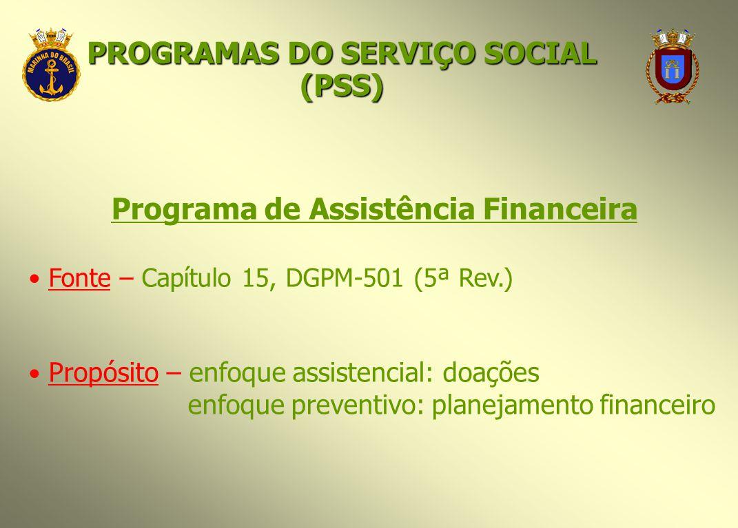 Programa de Assistência Financeira Fonte – Capítulo 15, DGPM-501 (5ª Rev.) Propósito – enfoque assistencial: doações enfoque preventivo: planejamento