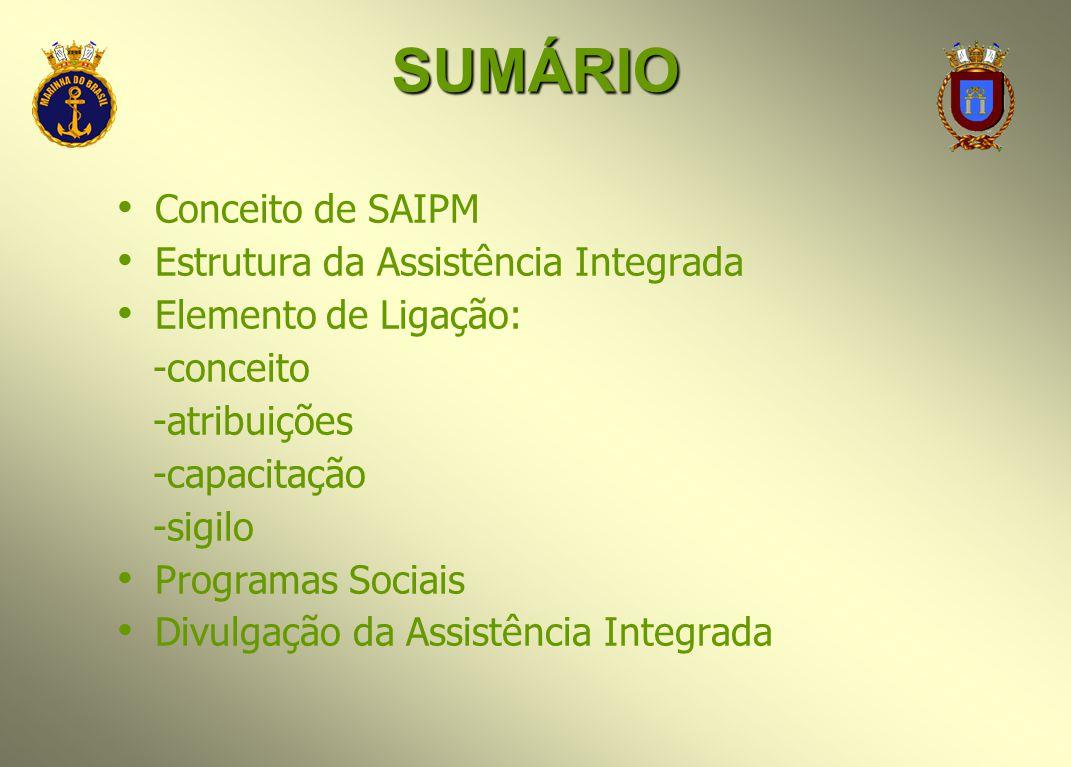 SUMÁRIO Conceito de SAIPM Estrutura da Assistência Integrada Elemento de Ligação: -conceito -atribuições -capacitação -sigilo Programas Sociais Divulg