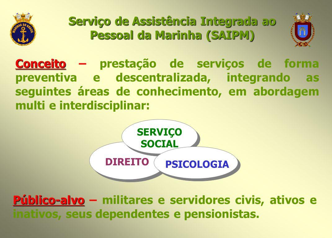 PSICOLOGIA SERVIÇO SOCIAL DIREITO Conceito Conceito – prestação de serviços de forma preventiva e descentralizada, integrando as seguintes áreas de co
