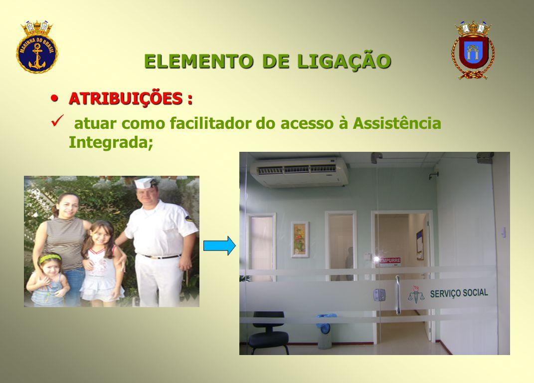 ELEMENTO DE LIGAÇÃO ATRIBUIÇÕES : ATRIBUIÇÕES : atuar como facilitador do acesso à Assistência Integrada;