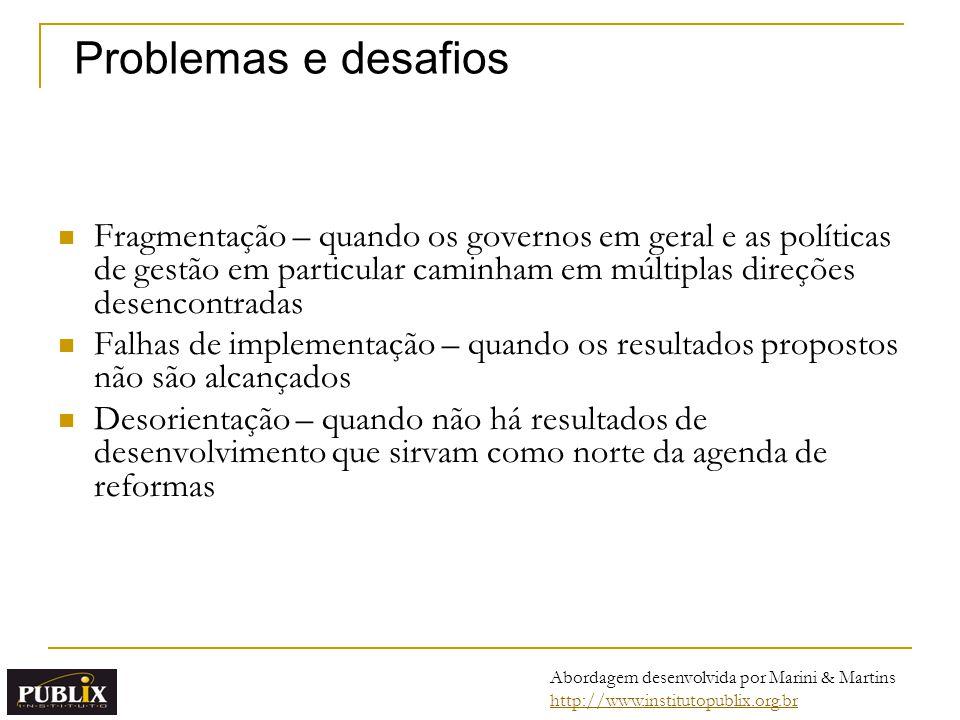 Fragmentação – quando os governos em geral e as políticas de gestão em particular caminham em múltiplas direções desencontradas Falhas de implementaçã