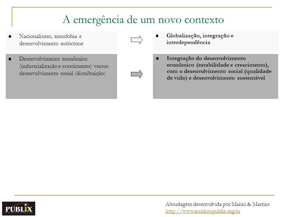 C a i o M a r i n i & H u m b e r t o M a r t i n s Abordagem desenvolvida por Marini & Martins http://www.institutopublix.org.br O alinhamento da arquitetura organizacional (intra e extra)