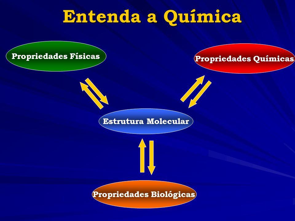 Entenda a Química Estrutura Molecular Propriedades Físicas Propriedades Químicas Propriedades Biológicas