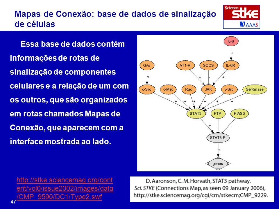 47 Mapas de Conexão: base de dados de sinalização de células Essa base de dados contém informações de rotas de sinalização de componentes celulares e a relação de um com os outros, que são organizados em rotas chamados Mapas de Conexão, que aparecem com a interface mostrada ao lado.