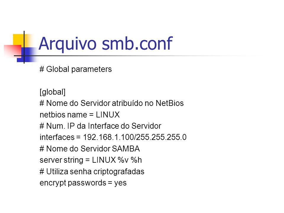 Samba – Pré-requisitos Rede deve estar corretamente instalada e configurada.