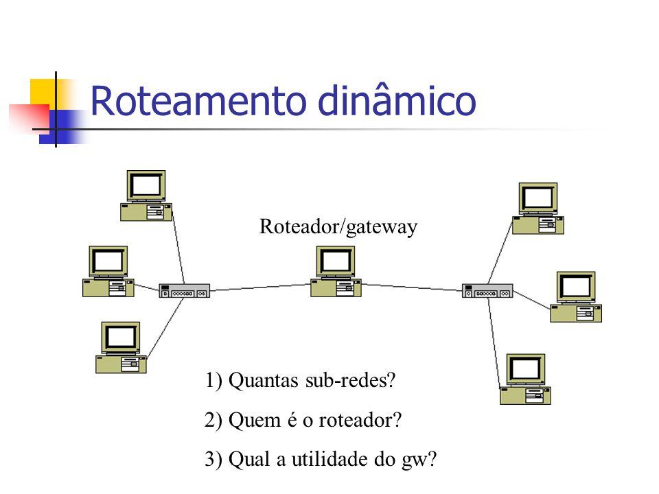 Roteamento dinâmico 1) Quantas sub-redes.2) Quem é o roteador.