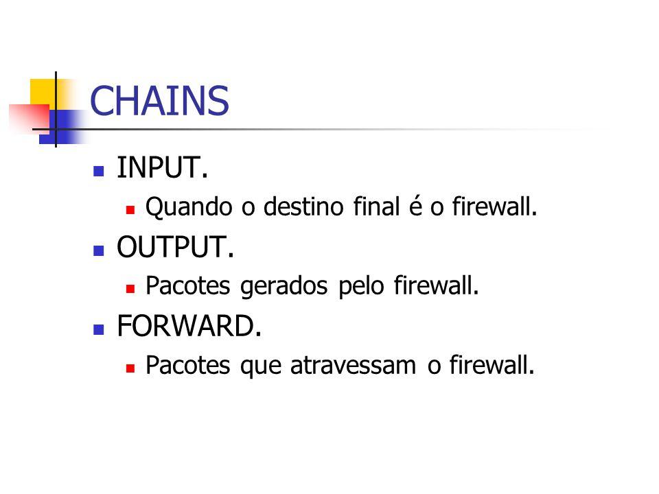 CHAINS INPUT.Quando o destino final é o firewall.