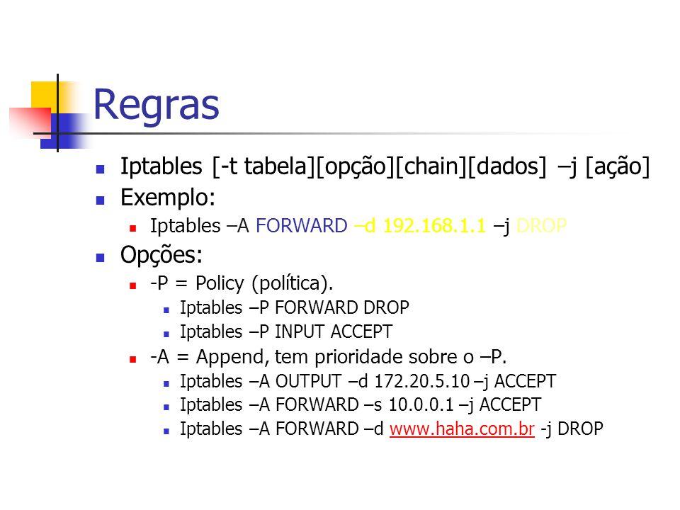 Regras Iptables [-t tabela][opção][chain][dados] –j [ação] Exemplo: Iptables –A FORWARD –d 192.168.1.1 –j DROP Opções: -P = Policy (política).