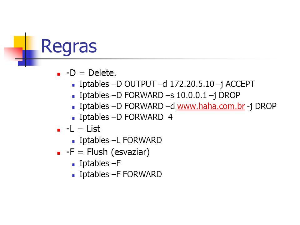 Regras -D = Delete.