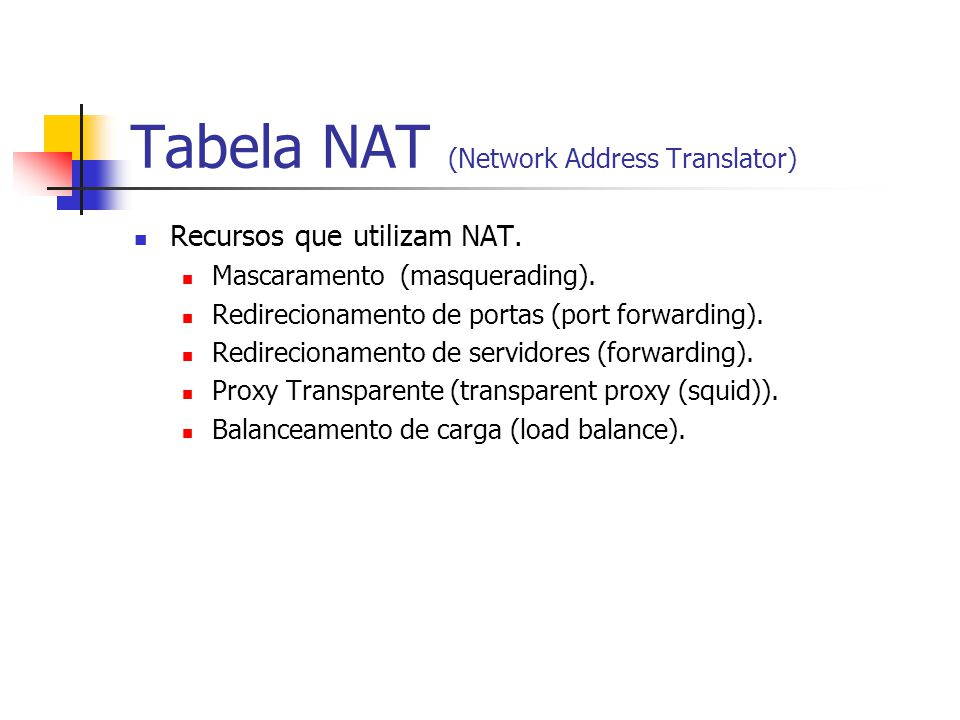 Tabela NAT (Network Address Translator) Recursos que utilizam NAT.