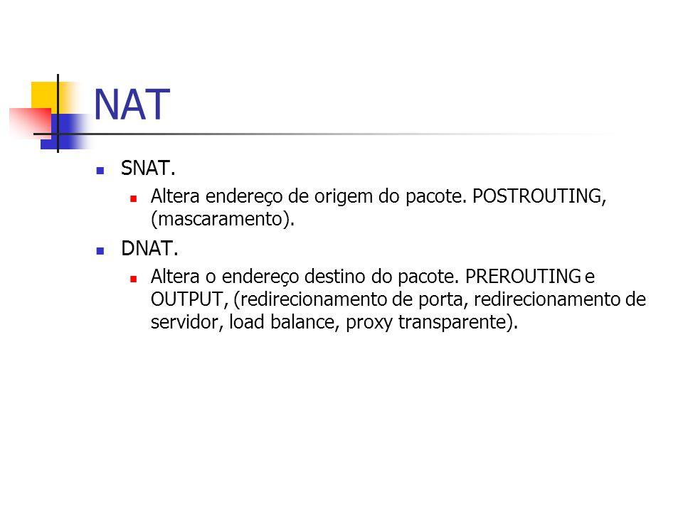 NAT SNAT.Altera endereço de origem do pacote. POSTROUTING, (mascaramento).