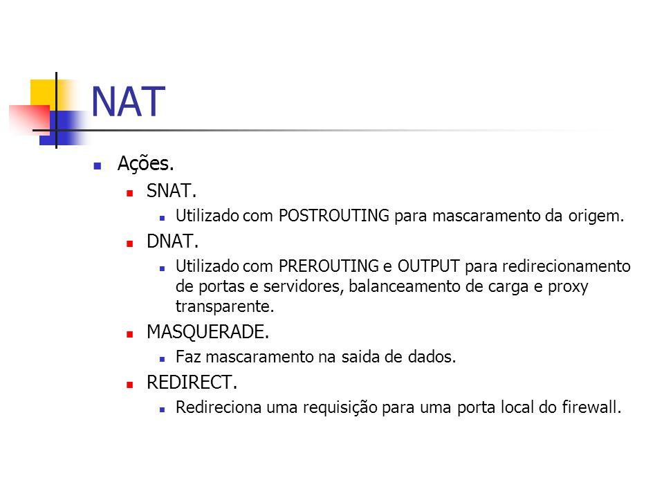 NAT Ações.SNAT. Utilizado com POSTROUTING para mascaramento da origem.