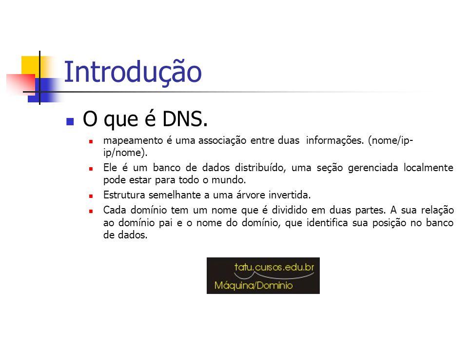 Introdução O que é DNS.mapeamento é uma associação entre duas informações.