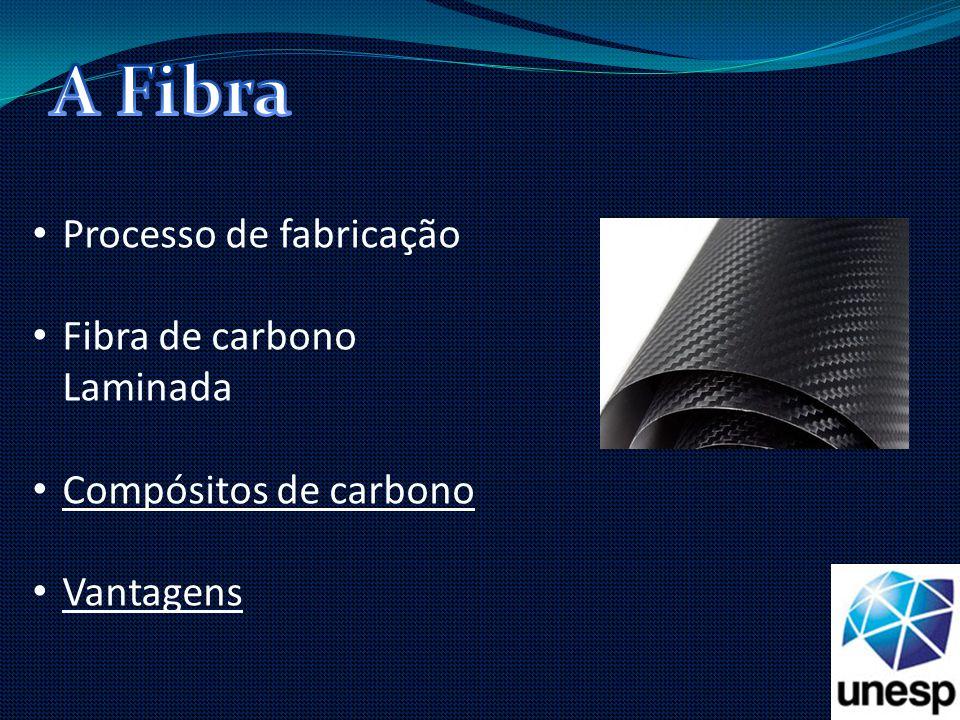 Processo de fabricação Fibra de carbono Laminada Compósitos de carbono Vantagens