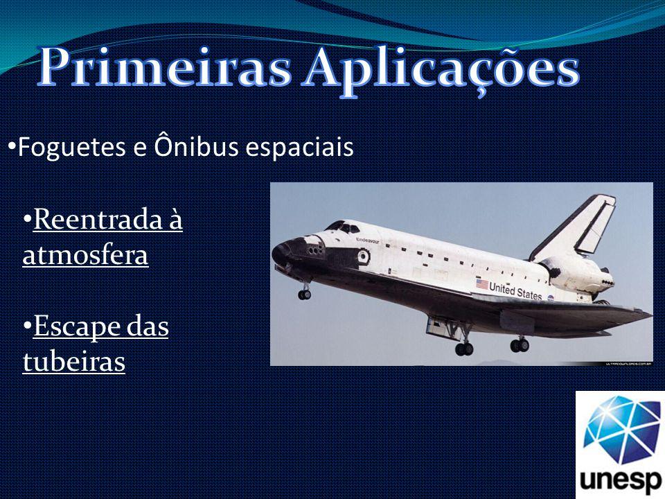 Foguetes e Ônibus espaciais Reentrada à atmosfera Reentrada à atmosfera Escape das tubeiras Escape das tubeiras