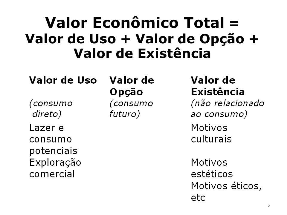 Valor de uso, de existência e de opção No valor de uso estão associadas as possibilidades presentes de uso do bem.