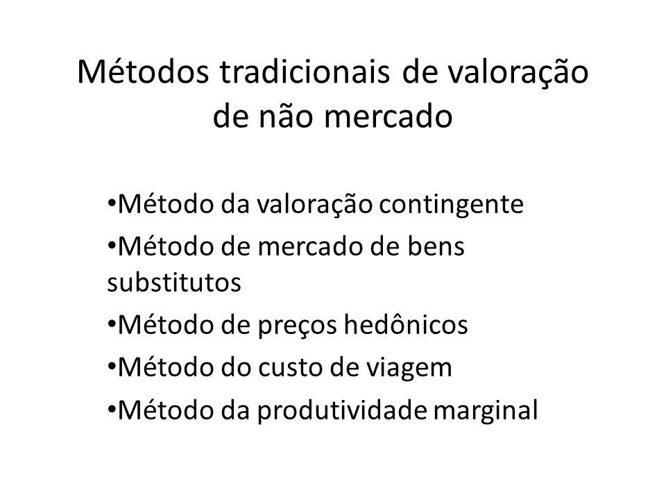 Métodos tradicionais de valoração de não mercado Método da valoração contingente Método de mercado de bens substitutos Método de preços hedônicos Méto