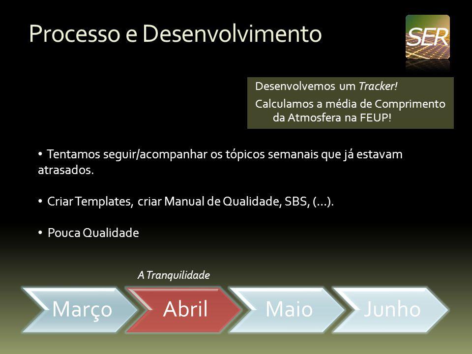 Processo e Desenvolvimento MarçoAbrilMaioJunho Desenvolvemos um Tracker! Calculamos a média de Comprimento da Atmosfera na FEUP! Tentamos seguir/acomp