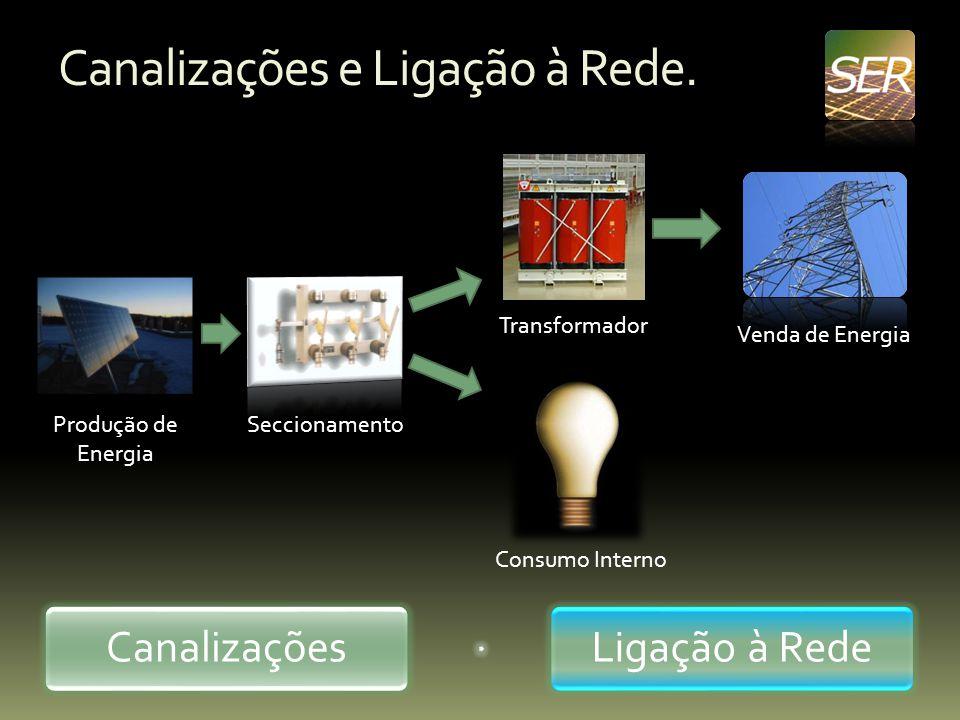 Canalizações e Ligação à Rede. CanalizaçõesLigação à Rede Venda de Energia Consumo Interno Produção de Energia Seccionamento Transformador