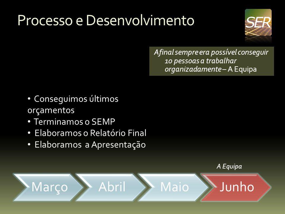 Processo e Desenvolvimento MarçoAbrilMaioJunho Afinal sempre era possível conseguir 10 pessoas a trabalhar organizadamente – A Equipa A Equipa Consegu