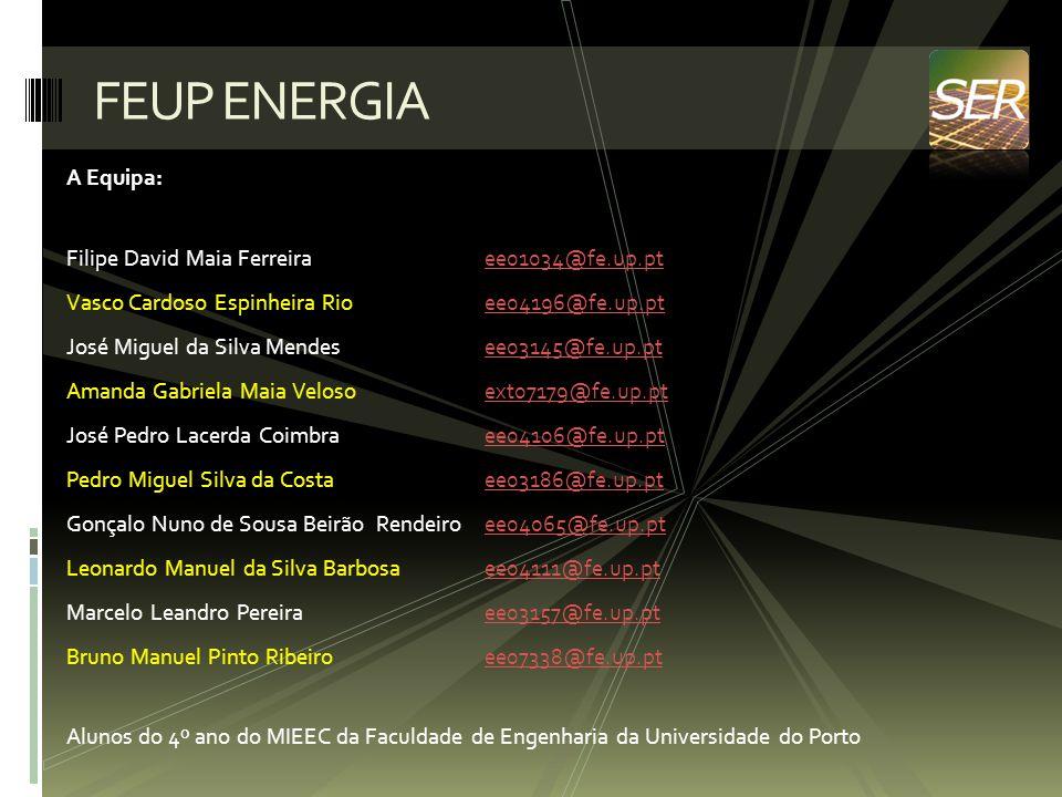 A Equipa: Filipe David Maia Ferreira ee01034@fe.up.ptee01034@fe.up.pt Vasco Cardoso Espinheira Rioee04196@fe.up.ptee04196@fe.up.pt José Miguel da Silv