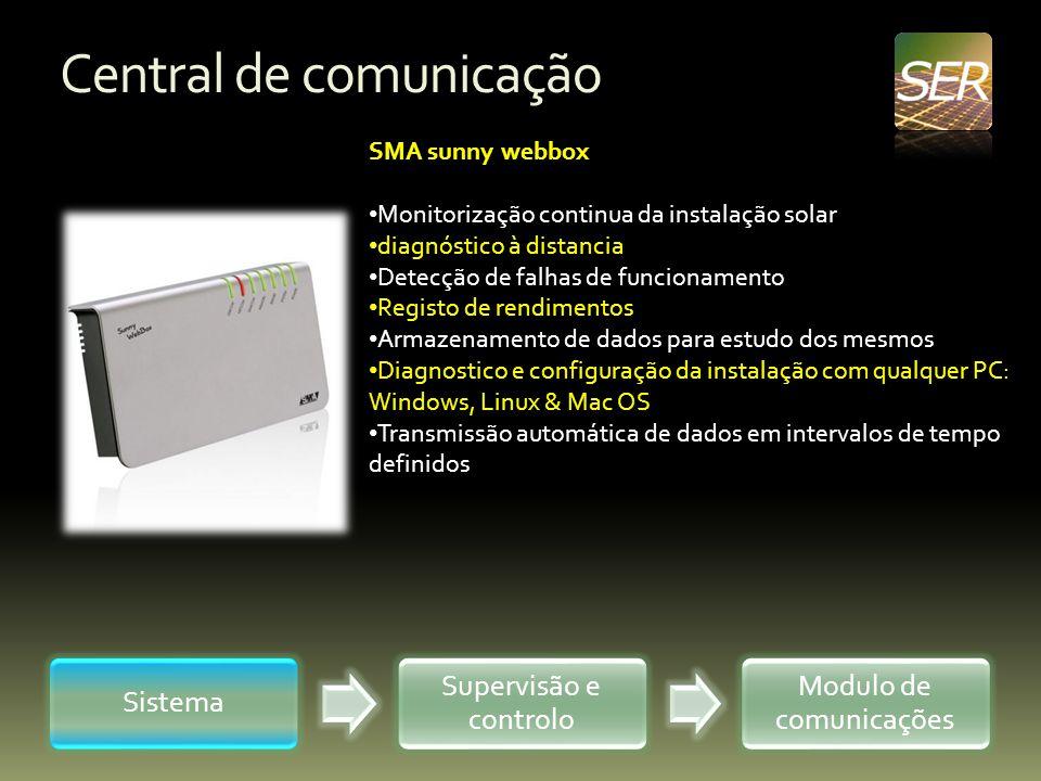 Central de comunicação Sistema Supervisão e controlo Módulo de comunicações SMA sunny webbox Preparação de dados e representação gráfica na internet Conexão dos INVERSORES via RS-485 (MAX 1200m cabo - Max 50 inversores por webbox) Conexão com PC mediante Ethernet (máx.