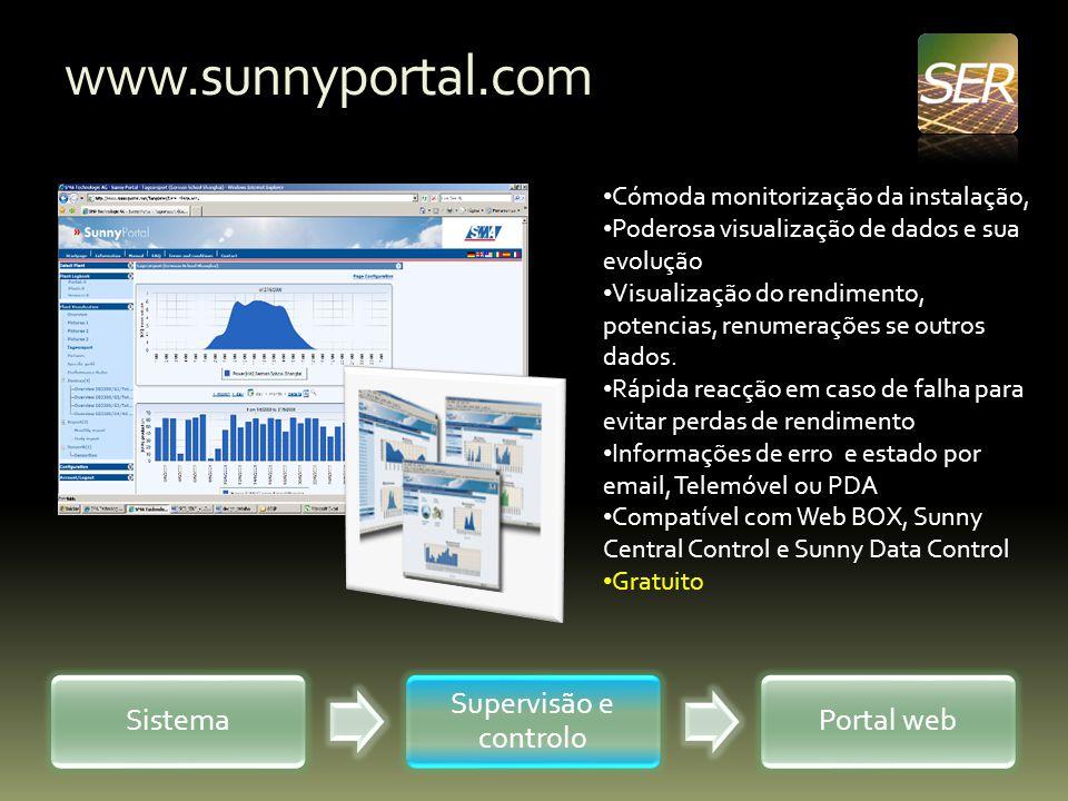 www.sunnyportal.com Sistema Supervisão e controlo Portal web Cómoda monitorização da instalação, Poderosa visualização de dados e sua evolução Visuali