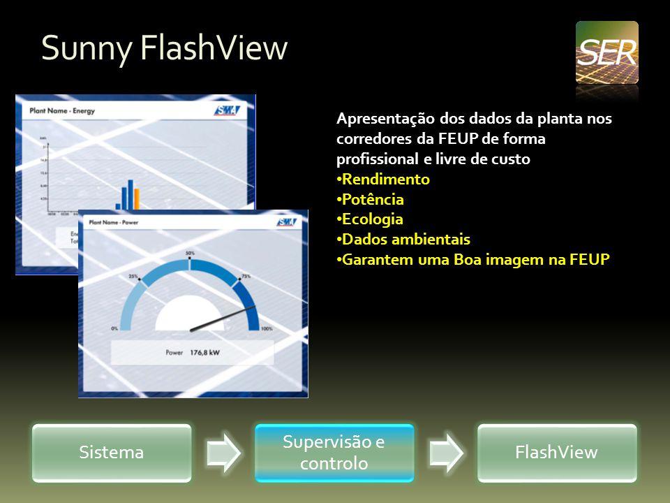 Projecto em Números SistemaOverview Projecto em números Área total a cobrir: 9135 m^2 1,72 MW de potencia instalada 5788 Painéis foto voltaicos 452 inversores 12 módulos de comunicação sunny webbox 20 árvores solares Energia produzida por ano 2.600.221 kWh 208 017 por ano.