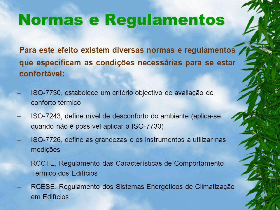 Conforto Térmico Objectivo dos sistemas de climatização é promover condições térmicas e de qualidade do ar aceitáveis para o ser humano.