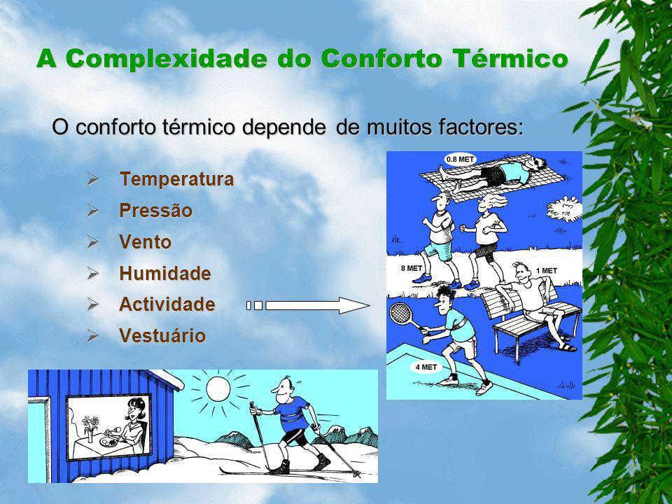 O que é Conforto Térmico ? É o estado de alma que expressa satisfação com ambiente térmico Conforto térmico é definido pela norma ISO- 7730 como: