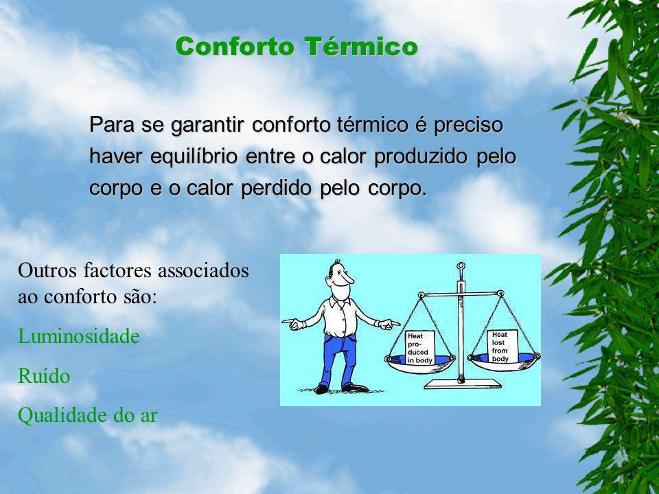 A Complexidade do Conforto Térmico O conforto térmico depende de muitos factores: Temperatura Temperatura Pressão Pressão Vento Vento Humidade Humidad