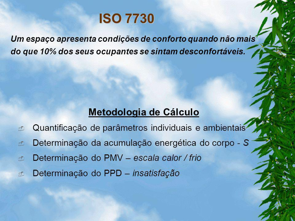 ISO 7730 Objectivos Determinação dos índices: –PMV – Predicted Mean Vote –PPD – Predicted Percentage of Dissatisfied Especificação das condições de co