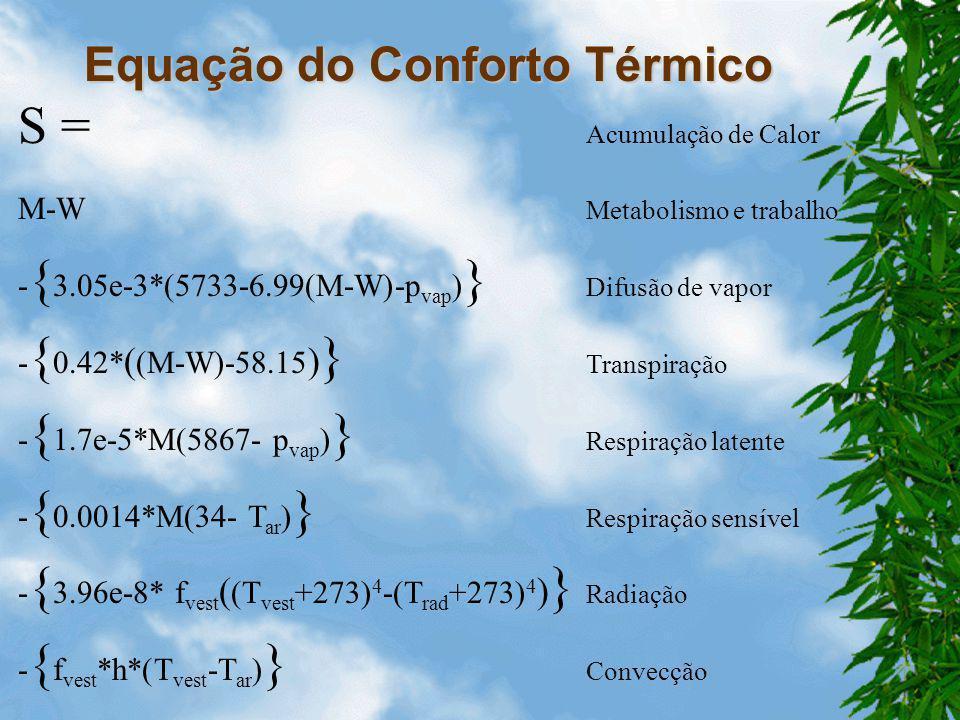 ISO 7730 Um espaço apresenta condições de conforto quando não mais do que 10% dos seus ocupantes se sintam desconfortáveis. Metodologia de Cálculo Qua