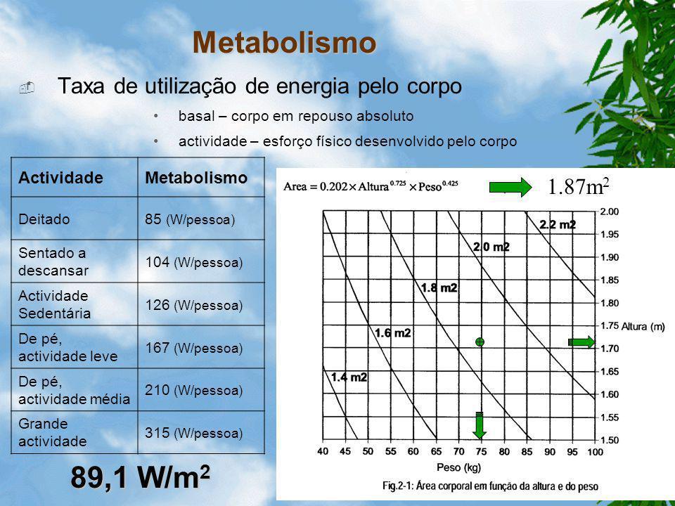 Equação do Conforto Térmico S = M-W - { 3.05e-3*(5733-6.99(M-W)-p vap ) } - { 0.42* ( (M-W)-58.15 ) } - { 1.7e-5*M(5867- p vap ) } - { 0.0014*M(34- T